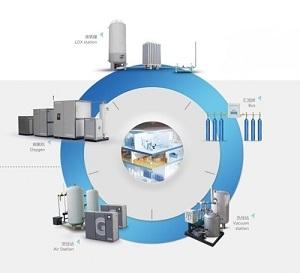 医用气体工程管道焊接的方法